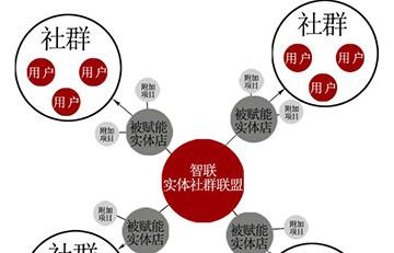 京城印象:共生时代的老北京布鞋商业模式创新