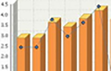 上半年全国服装鞋帽零售额增长7.3% 增速较去年略有回升